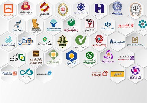 ارزيابي نقش تسهيلات شبکه بانکي در رشد اقتصادی