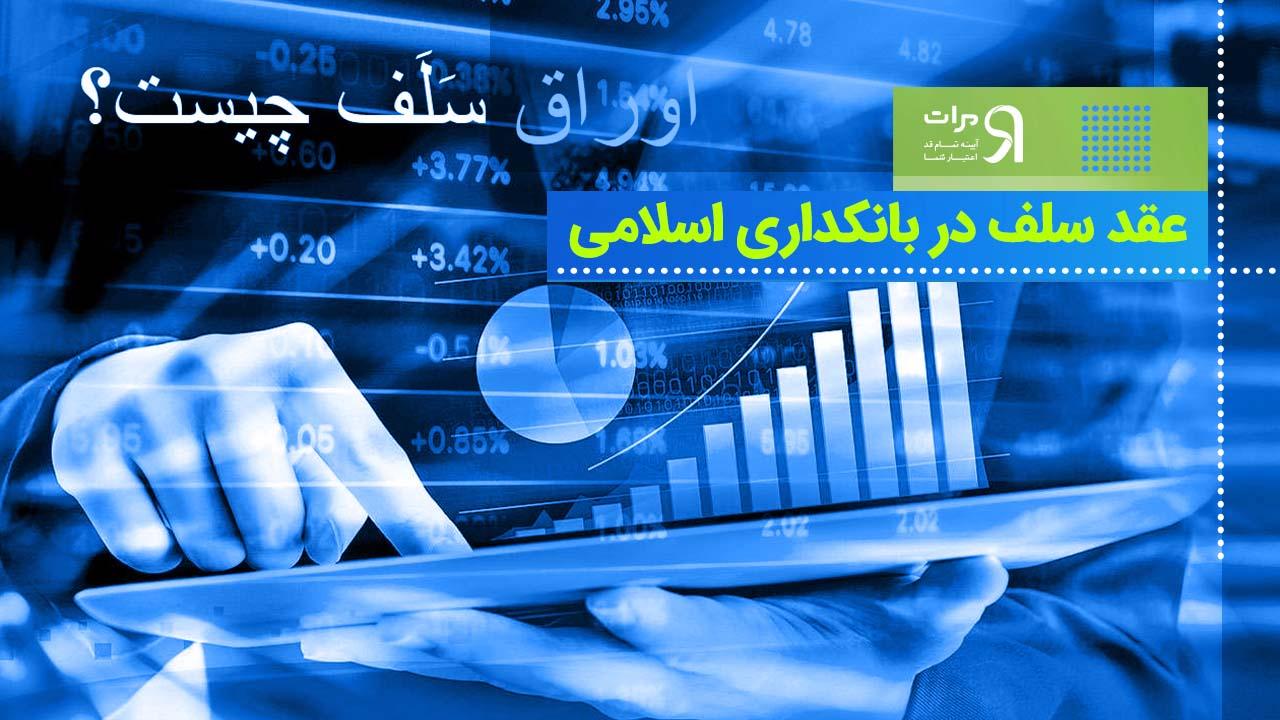 عقد سلف در بانکداری اسلامی